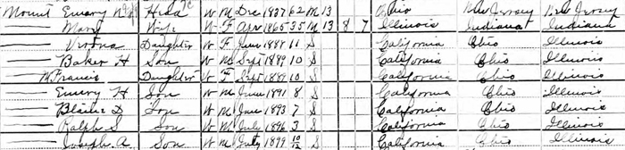 1900 Federal Census for Napa County
